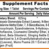 Hi-Tech Pharmaceuticals ESTROGENEX DEPOT Inhaltsstoffe Facts