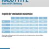 KN95-FFP2 Schutzstuffe - Vergleich der verschiedenen Maskentypen