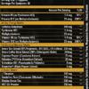 Alpha Lion Alpha Shredder Inhaltsstoffe Facts