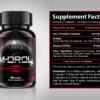 Core Labs M-Drol Inhaltsstoffe Facts