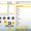 IHS 100% Pure Whey 500g Inhaltsstoffe Facts
