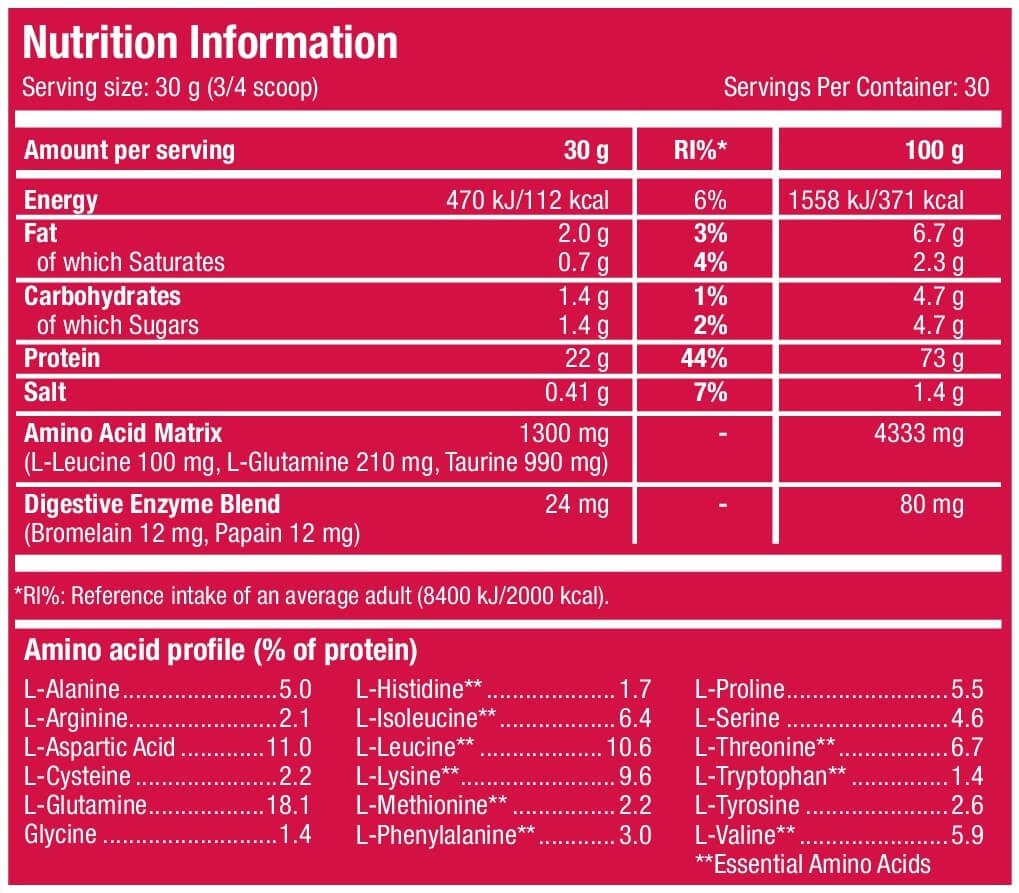 Scitec Nutrition 100% Whey Protein Professional 920g   Fatburners.at