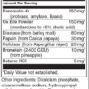 Swanson Digestive Enzymes Inhaltsstoffe Facts